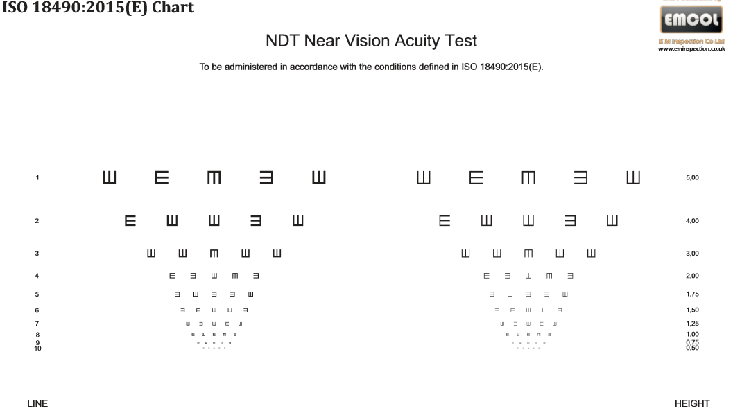What are Tumbling E Eye tests? | David Barber Occupational